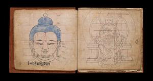 Tibet proporciones